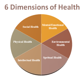 6 dimensions of health