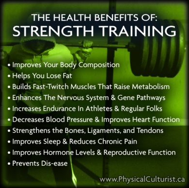 strengthtraining_benefits